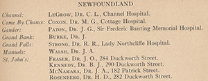 Newfoundland Chapter members listed in <em>The College Register</em>, 1954