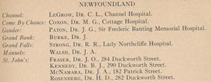 Les membres de la section de Terre-Neuve inscrits dans le registre du Collège, 1954